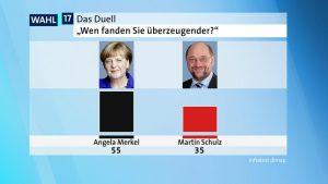 tv-duell-hauptumfrage-111-_v-videowebl